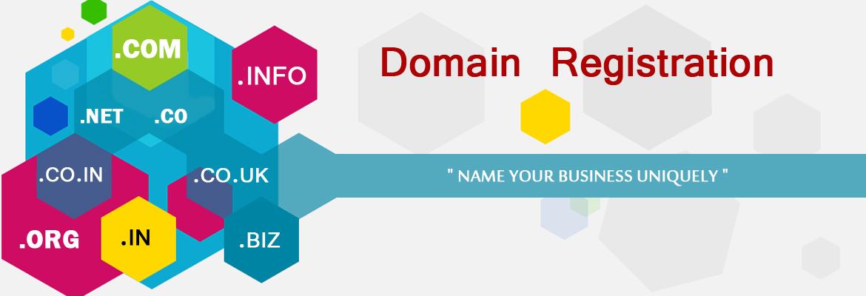 How Do Domain Names Work? - Domain Registration Portal